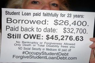 The-reality-of-a-student-loan-debt-5