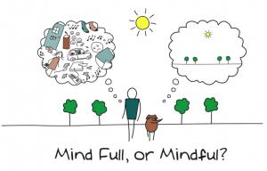 Mindfulness-300x192