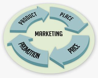 Marketing_product_place_price_promotion