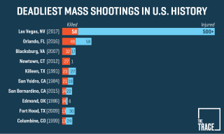 Mass-shootings-v6