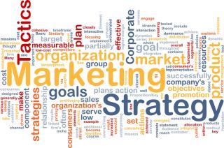 Marketingwordcloud